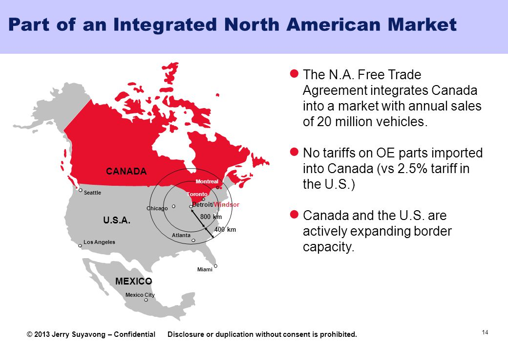 Part of an Integrated North American Market