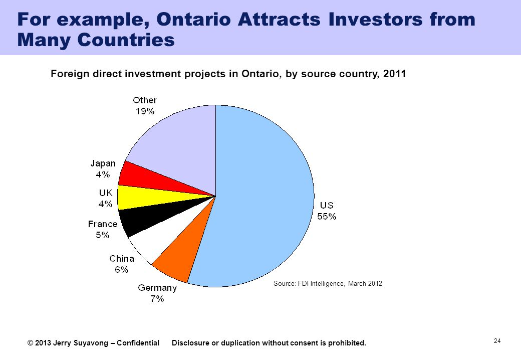 For example, Ontario Attracts Investors from Many Countries