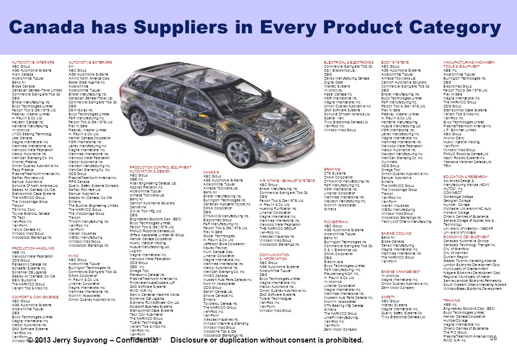Canada has Suppliers in Every Product Category