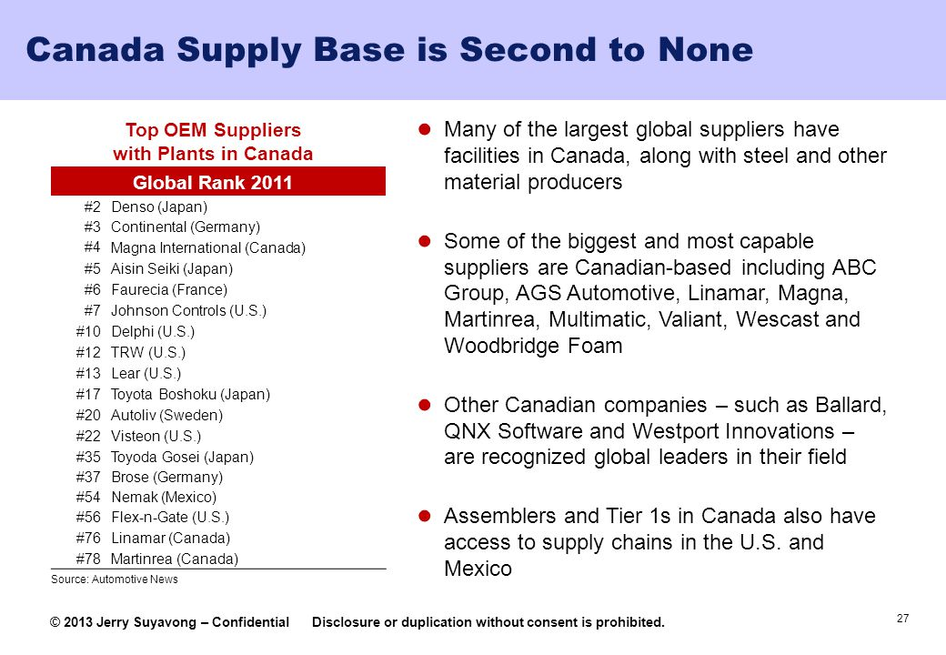 Canada Supply Base is Second to None