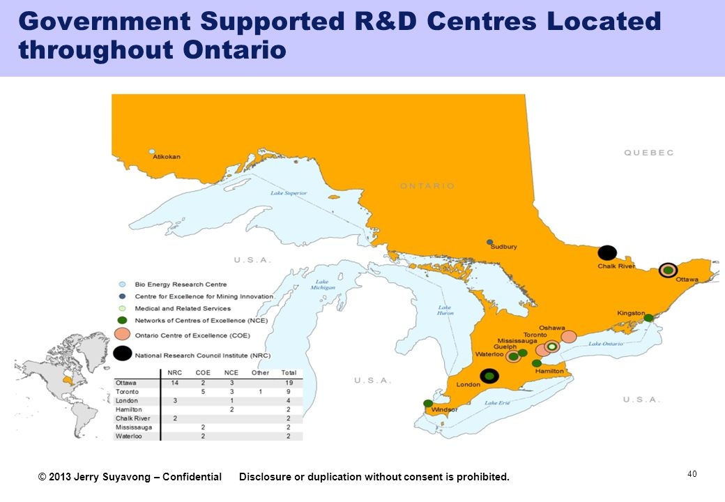 Government Supported R&D Centres Located throughout Ontario
