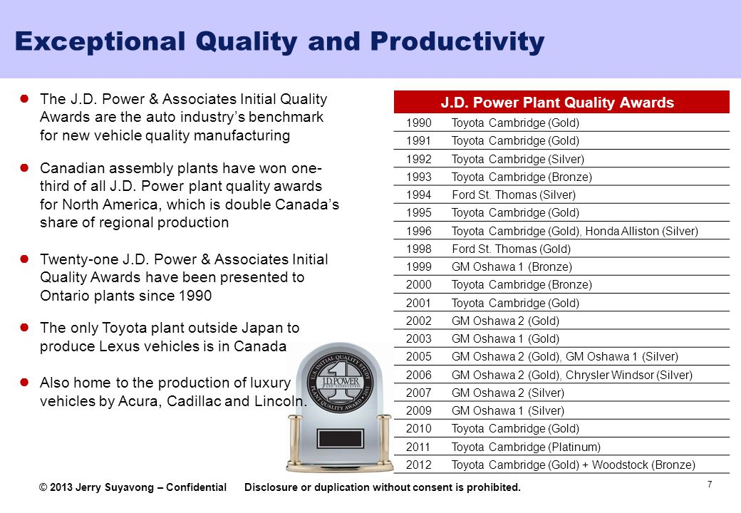 J.D. Power Plant Quality Awards
