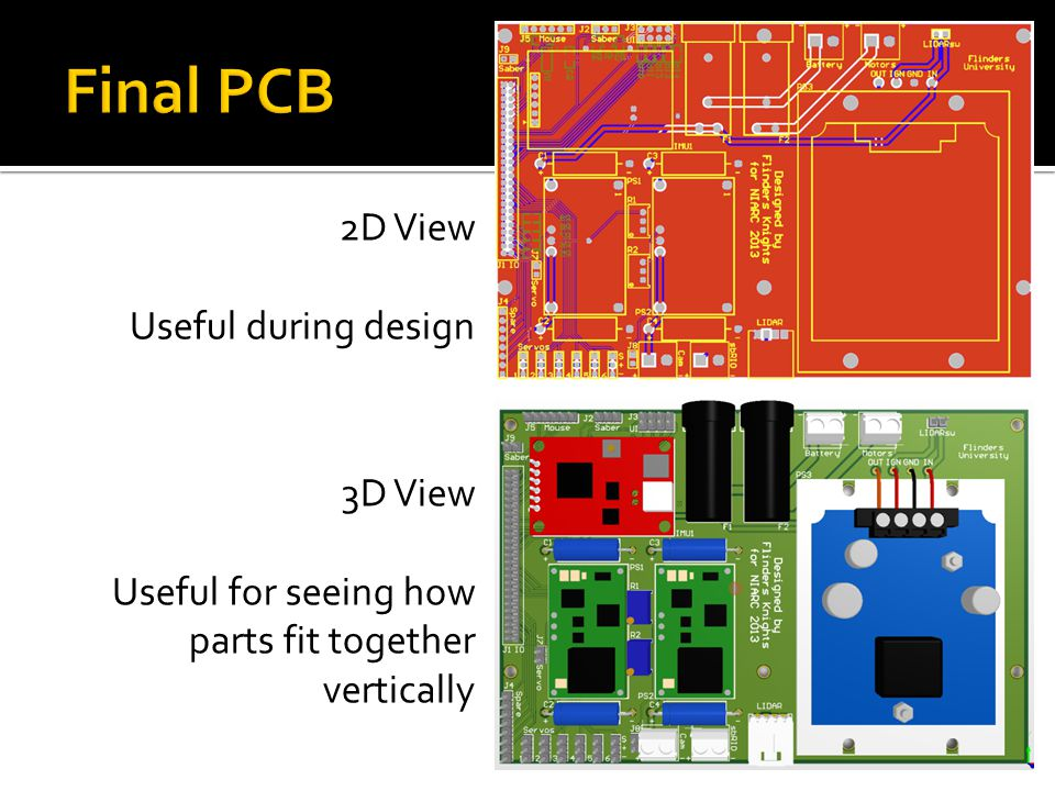 Final PCB 2D View Useful during design 3D View