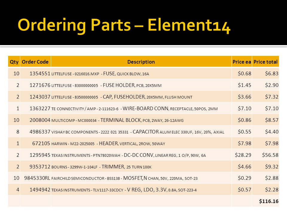 Ordering Parts – Element14
