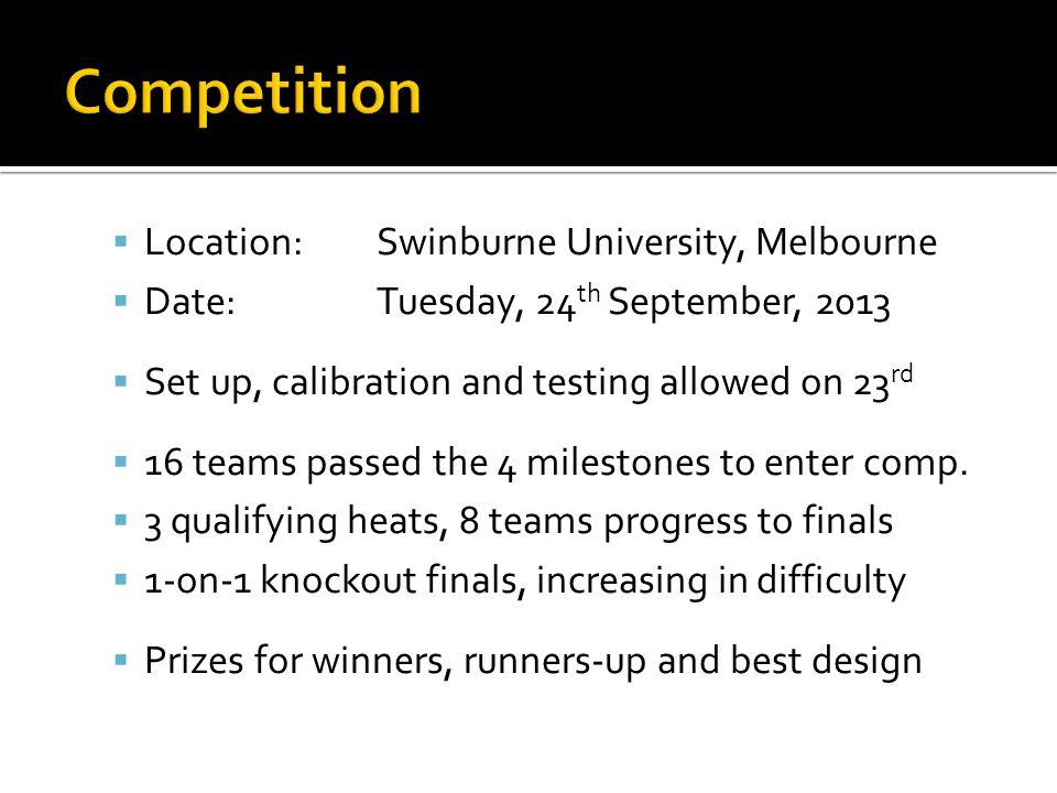 Competition Location: Swinburne University, Melbourne