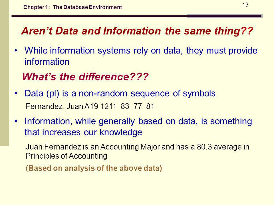 Aren't Data and Information the same thing