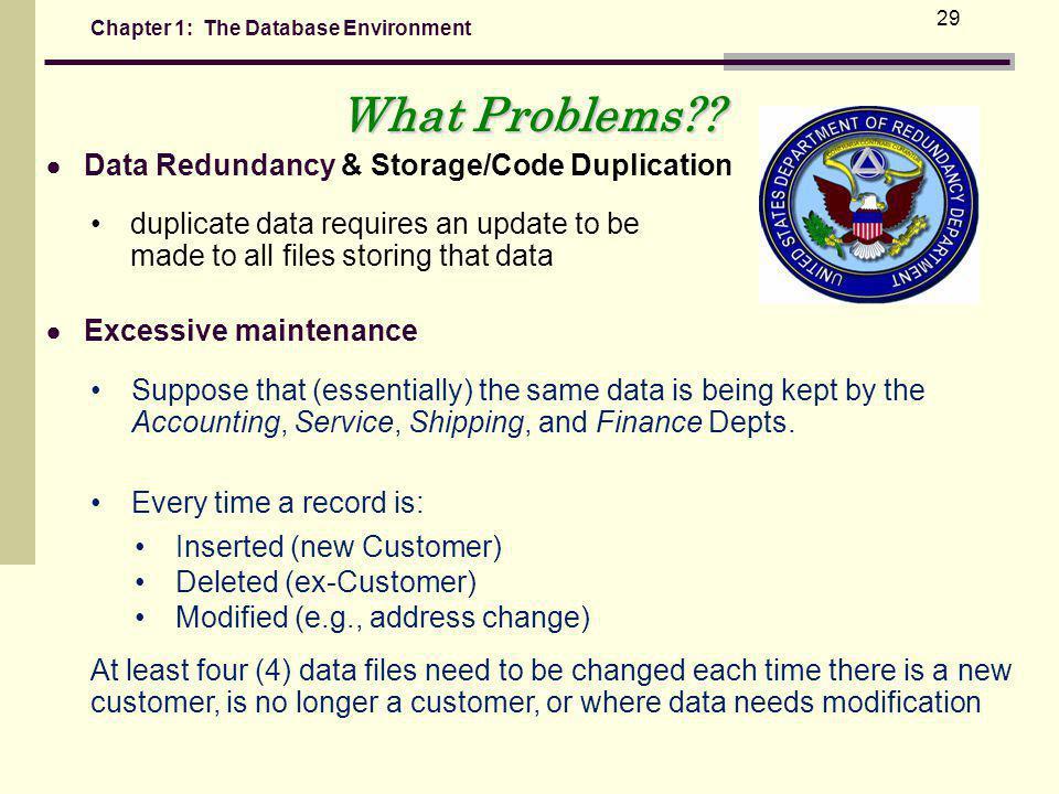 What Problems  Data Redundancy & Storage/Code Duplication