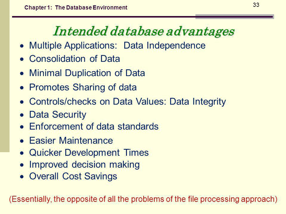 Intended database advantages