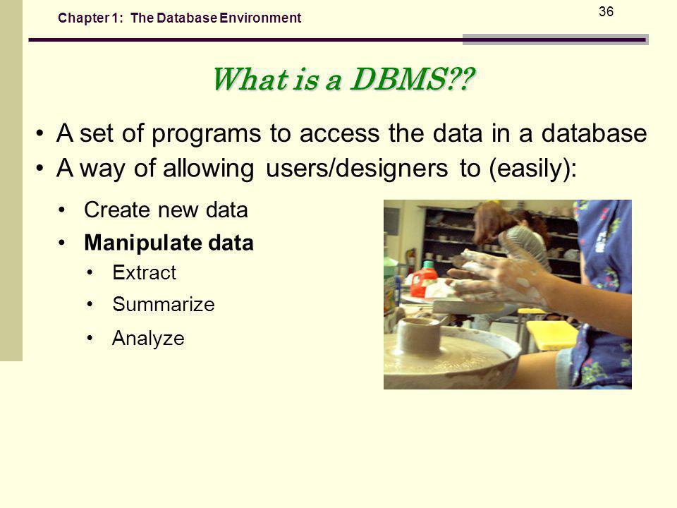 What is a DBMS A set of programs to access the data in a database
