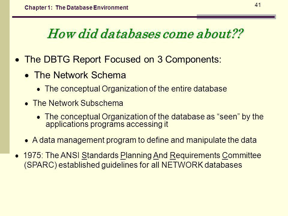 How did databases come about