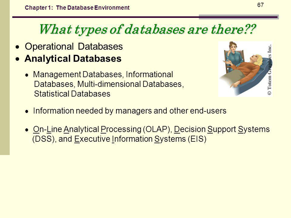 What types of databases are there