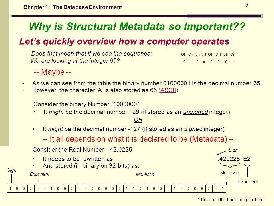 Why is Structural Metadata so Important