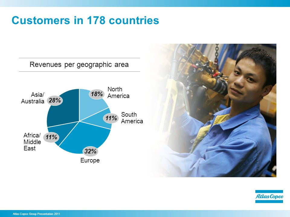 Customers in 178 countries