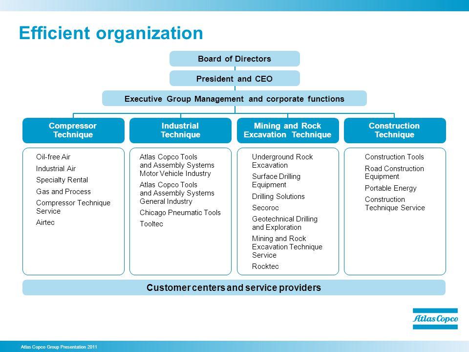 Efficient organization