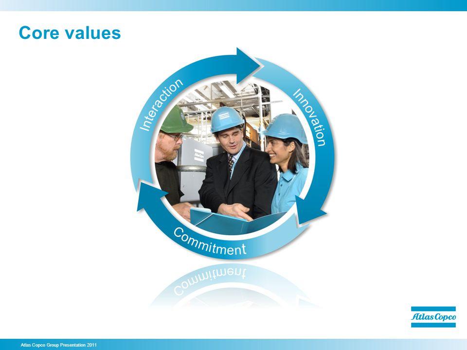 Core values 17. Core values