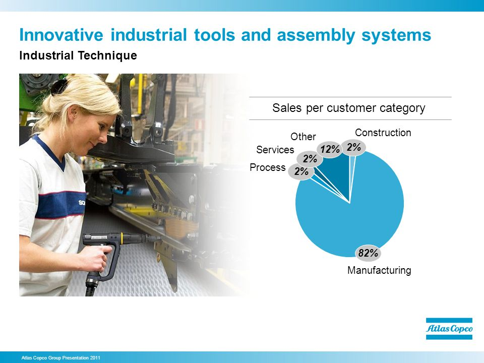 Innovative industrial tools and assembly systems