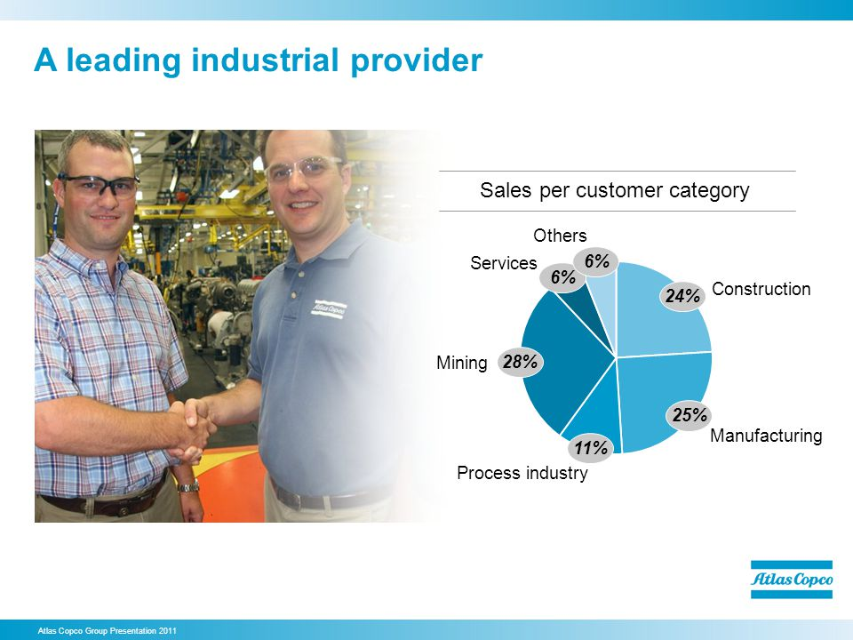 A leading industrial provider