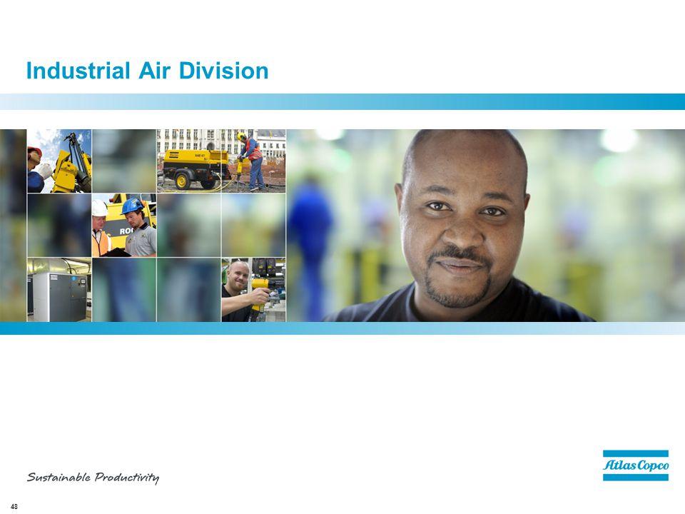 Industrial Air Division