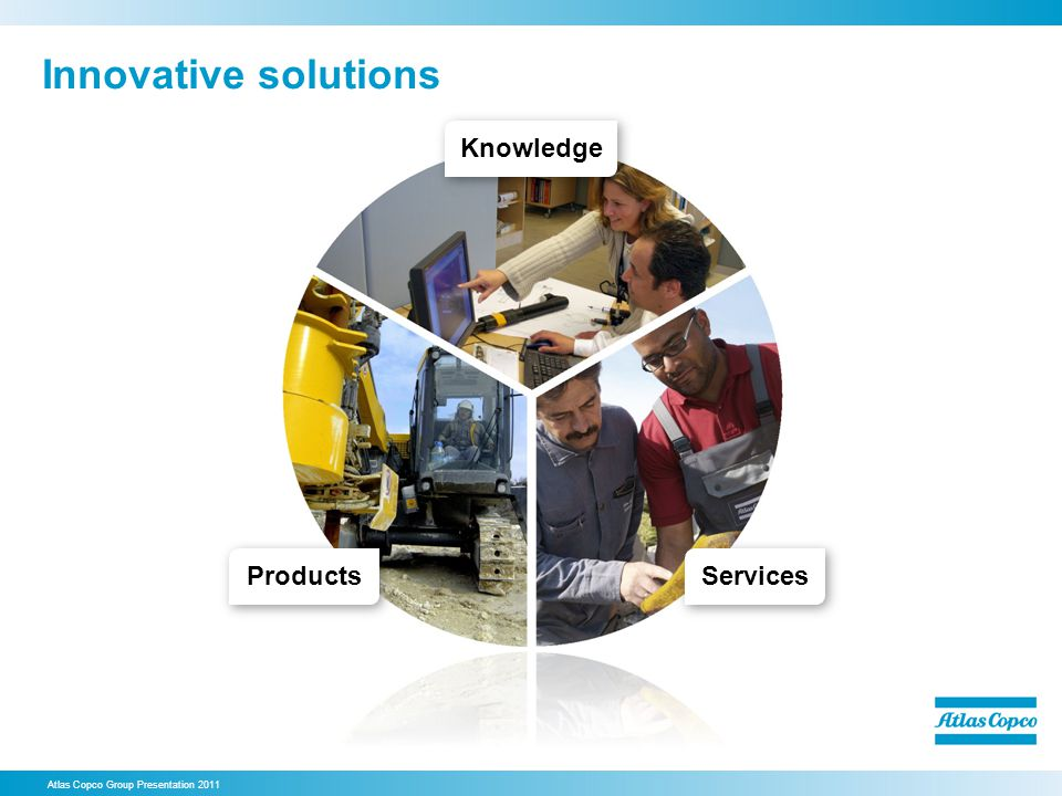 Innovative solutions Knowledge Products Services