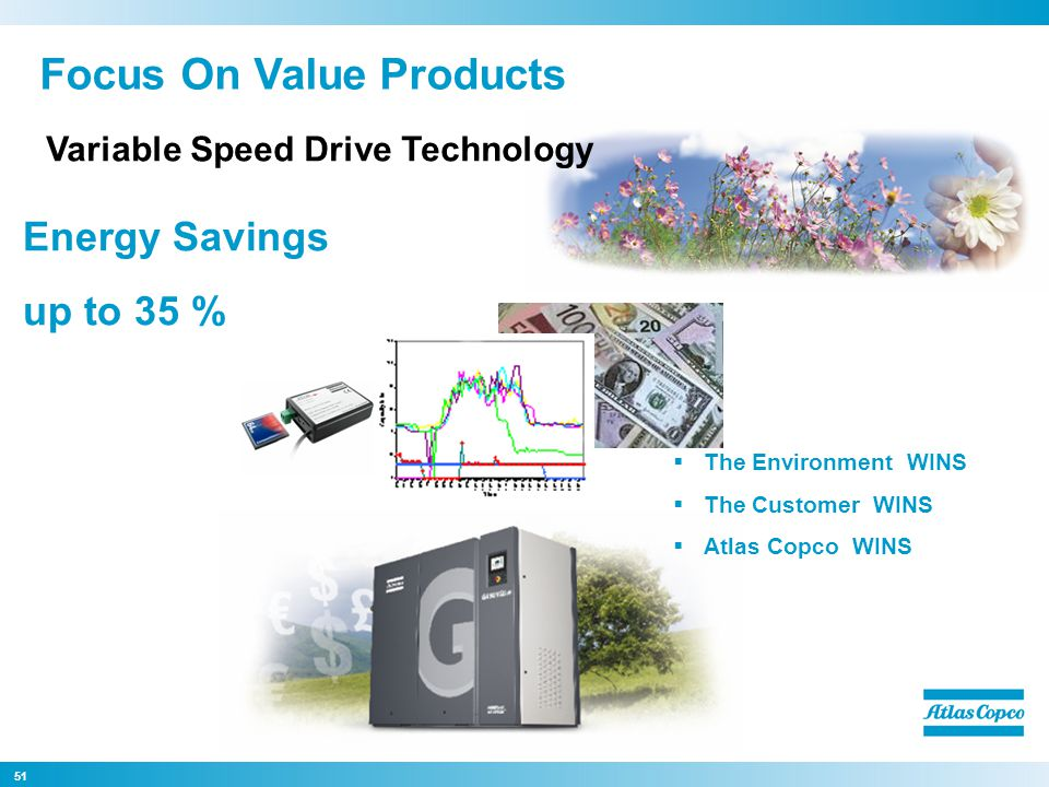 Focus On Value Products