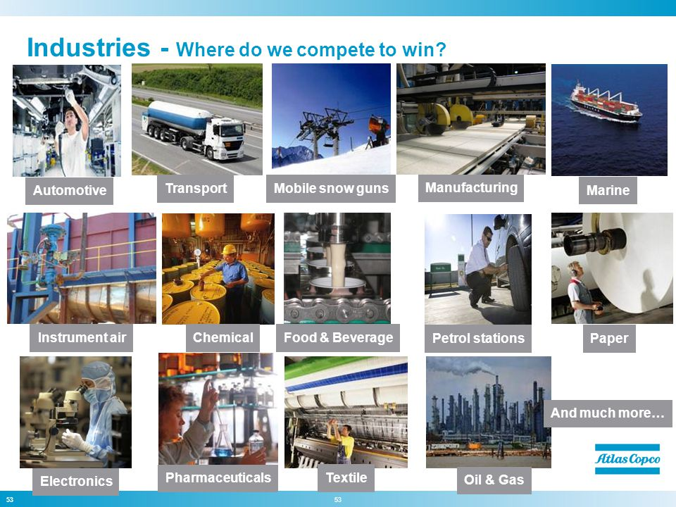 Industries - Where do we compete to win