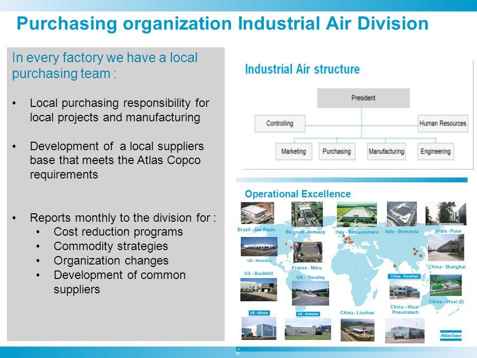 Purchasing organization Industrial Air Division