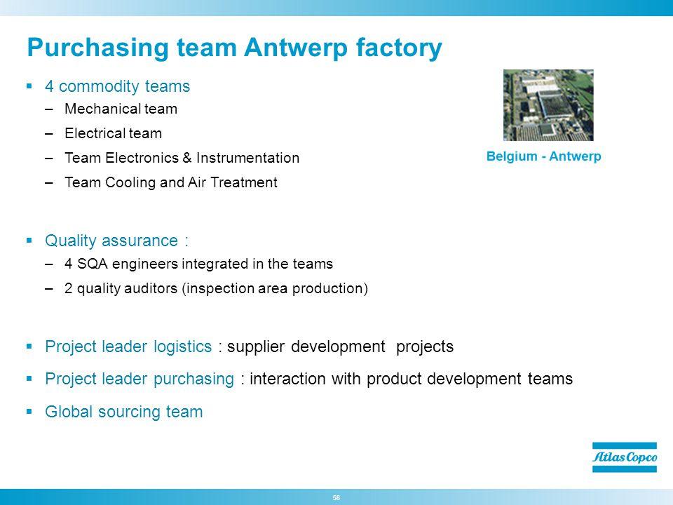 Purchasing team Antwerp factory