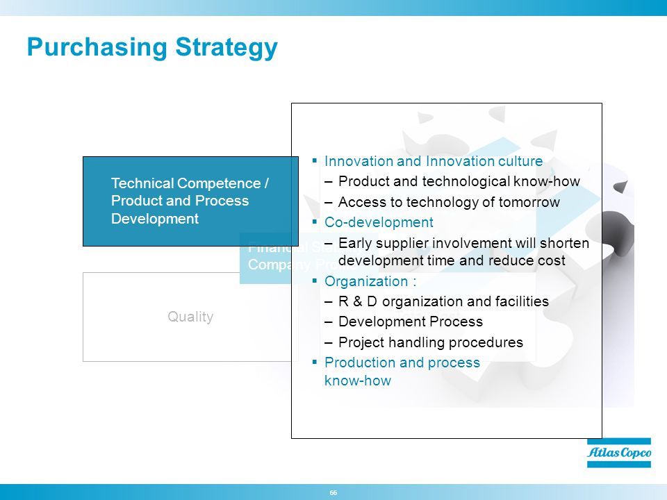 Purchasing Strategy Innovation and Innovation culture