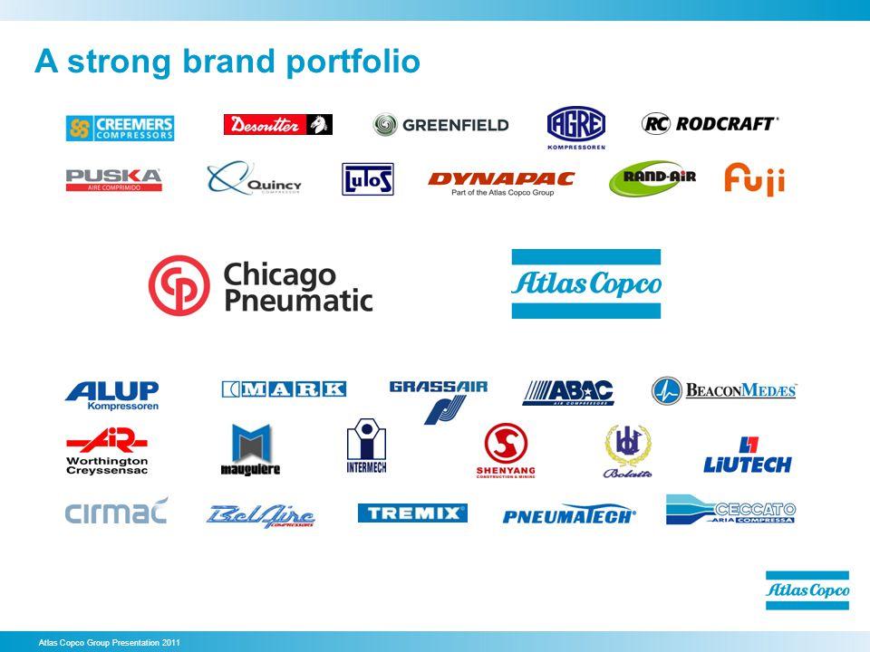 A strong brand portfolio