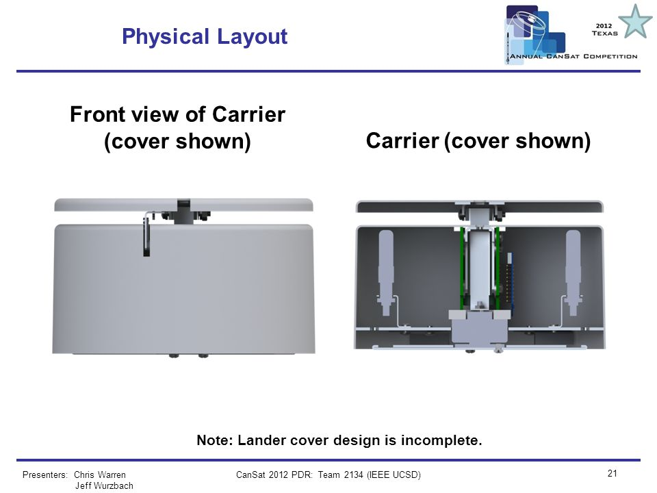Front view of Carrier (cover shown) Carrier (cover shown)