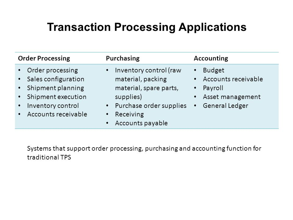 Transaction Processing Applications