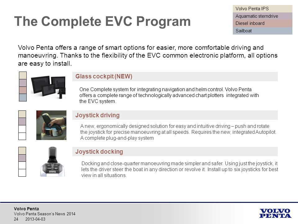 The Complete EVC Program