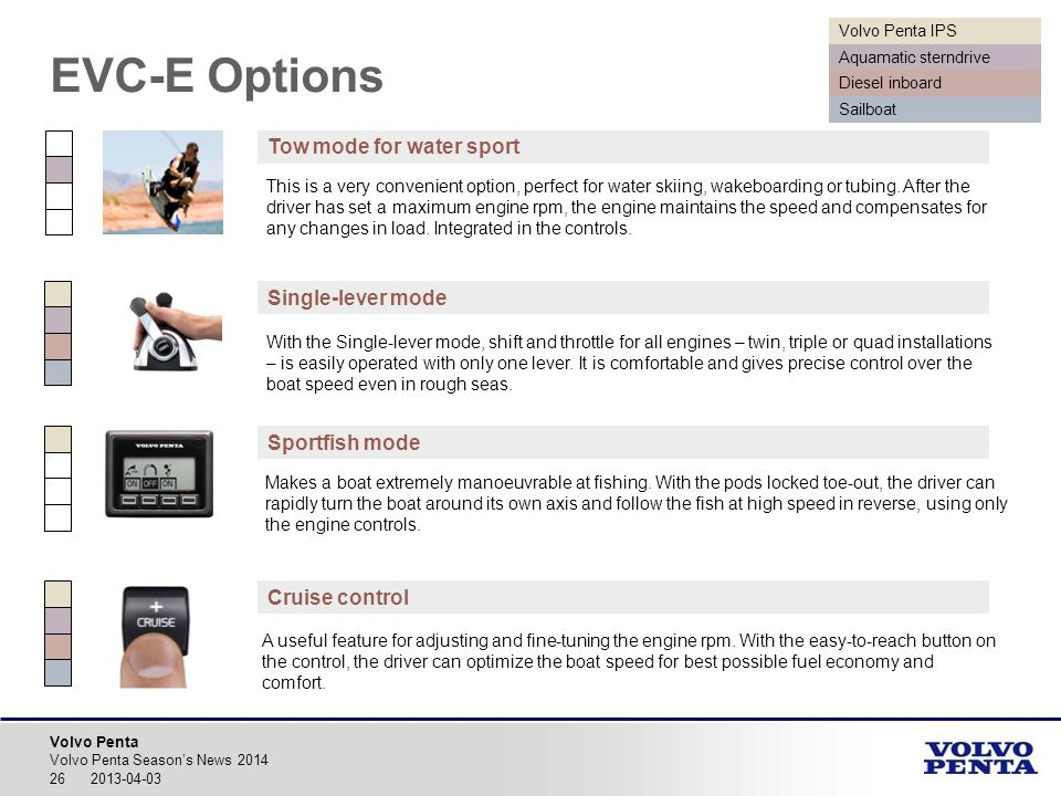 EVC-E Options Tow mode for water sport Single-lever mode