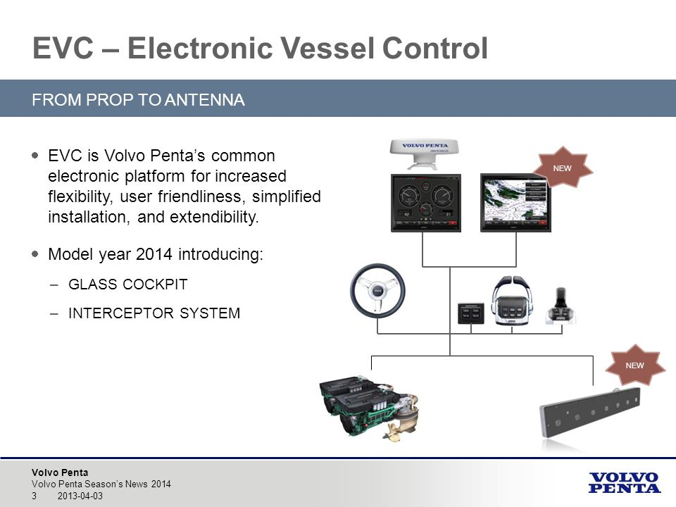 EVC – Electronic Vessel Control