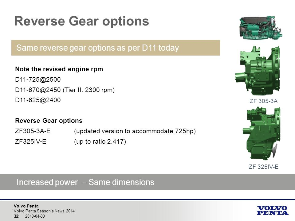 Reverse Gear options Same reverse gear options as per D11 today