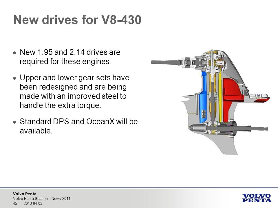 New drives for V8-430 New 1.95 and 2.14 drives are required for these engines.