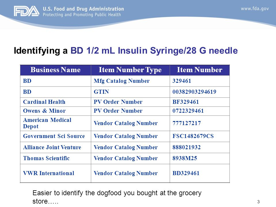 Identifying a BD 1/2 mL Insulin Syringe/28 G needle