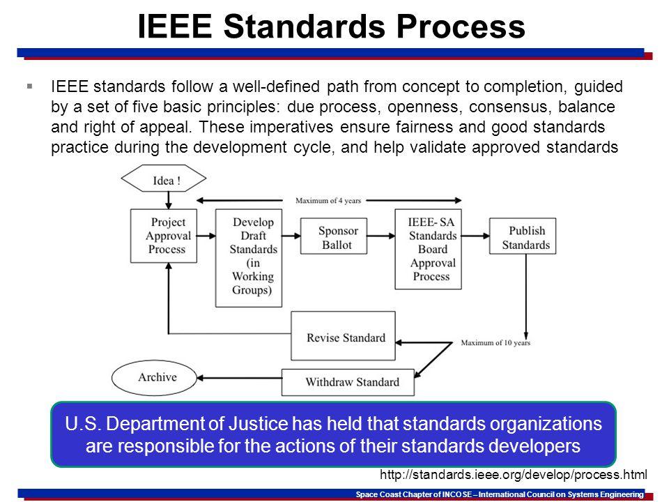 IEEE Standards Process