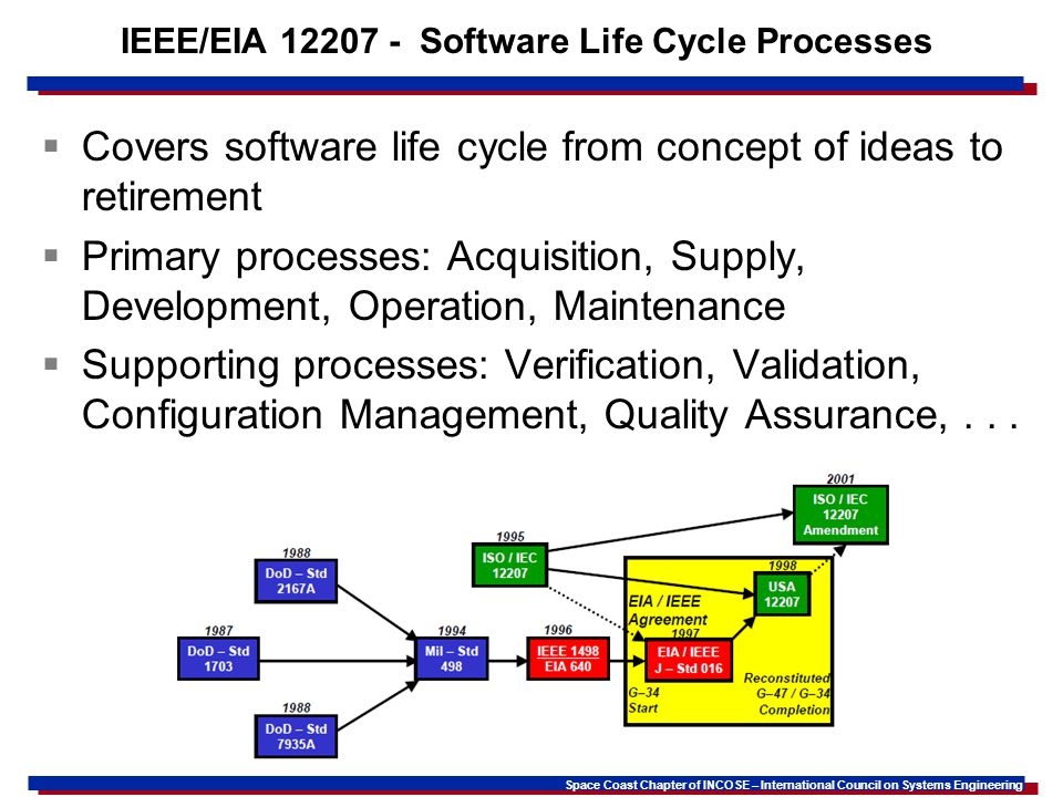 IEEE/EIA 12207 - Software Life Cycle Processes