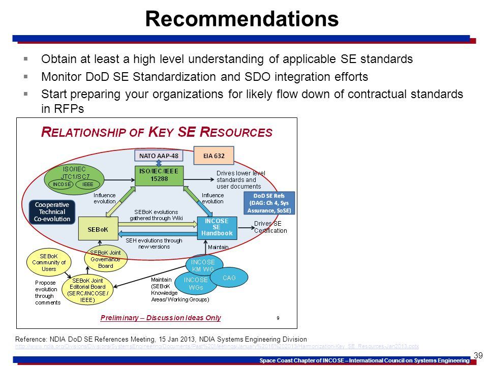 Recommendations Obtain at least a high level understanding of applicable SE standards. Monitor DoD SE Standardization and SDO integration efforts.