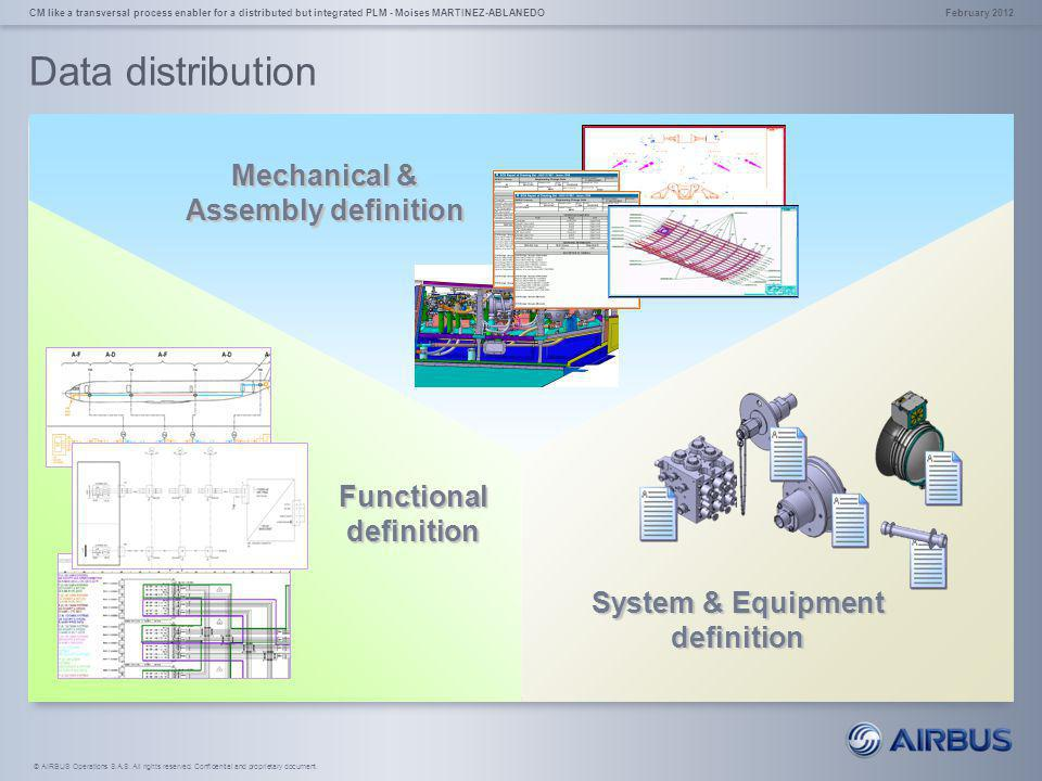 Data distribution Mechanical & Assembly definition