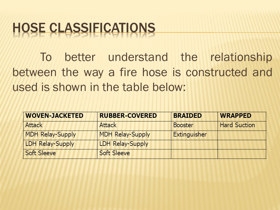 HOSE CLASSIFICATIONS To better understand the relationship between the way a fire hose is constructed and used is shown in the table below: