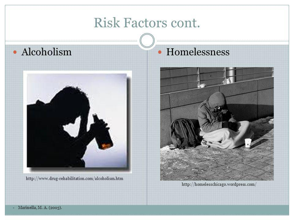 Risk Factors cont. Alcoholism Homelessness