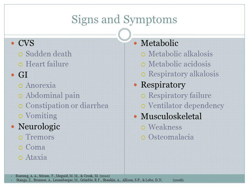 Signs and Symptoms CVS GI Neurologic Metabolic Respiratory