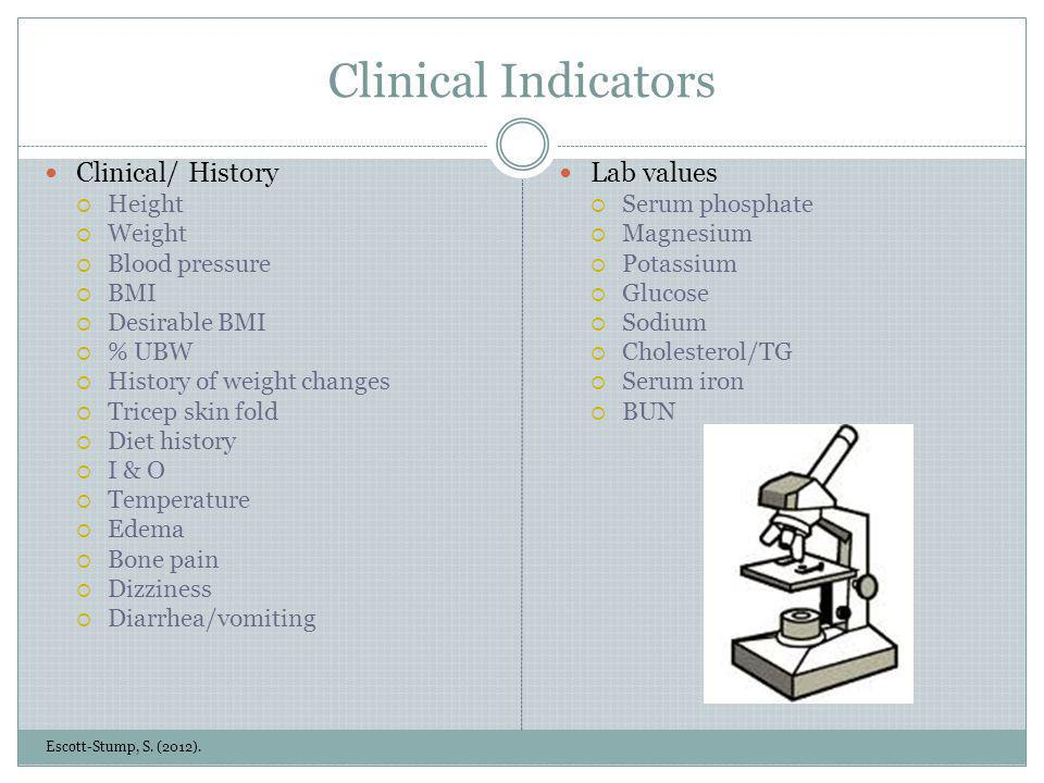 Clinical Indicators Clinical/ History Lab values Height Weight