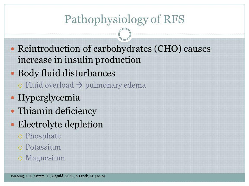 Pathophysiology of RFS
