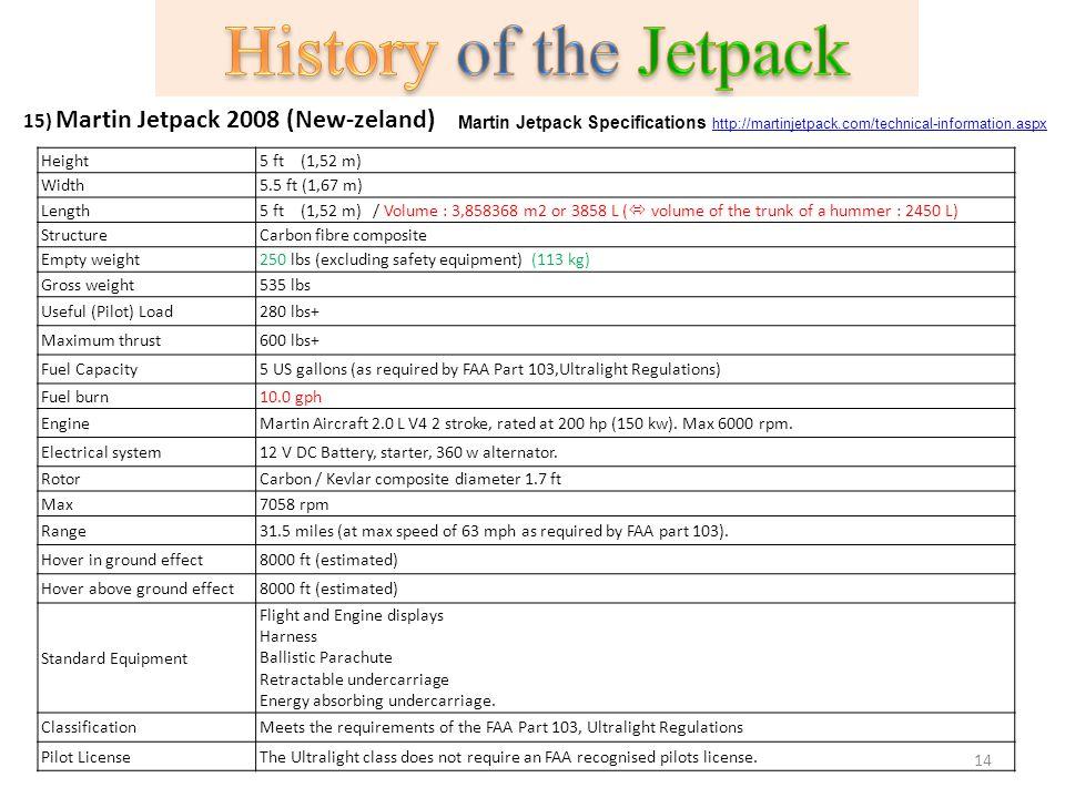 History of the Jetpack 15) Martin Jetpack 2008 (New-zeland)