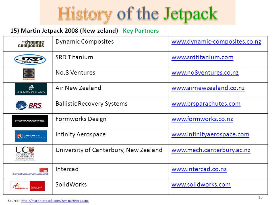 History of the Jetpack 15) Martin Jetpack 2008 (New-zeland) - Key Partners. Dynamic Composites. www.dynamic-composites.co.nz.