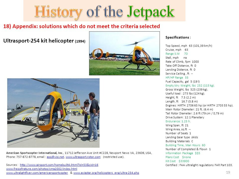 History of the Jetpack 18) Appendix: solutions which do not meet the criteria selected. Ultrasport-254 kit helicopter (1994)