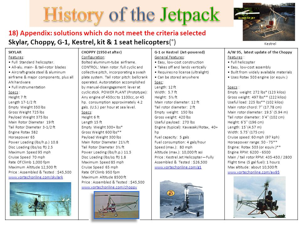 History of the Jetpack 18) Appendix: solutions which do not meet the criteria selected. Skylar, Choppy, G-1, Kestrel, kit & 1 seat helicopters(°)